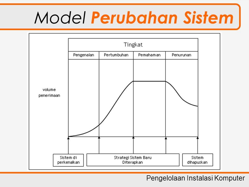 Model Perubahan Sistem
