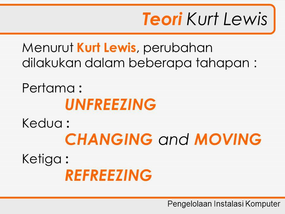 Teori Kurt Lewis UNFREEZING CHANGING and MOVING REFREEZING