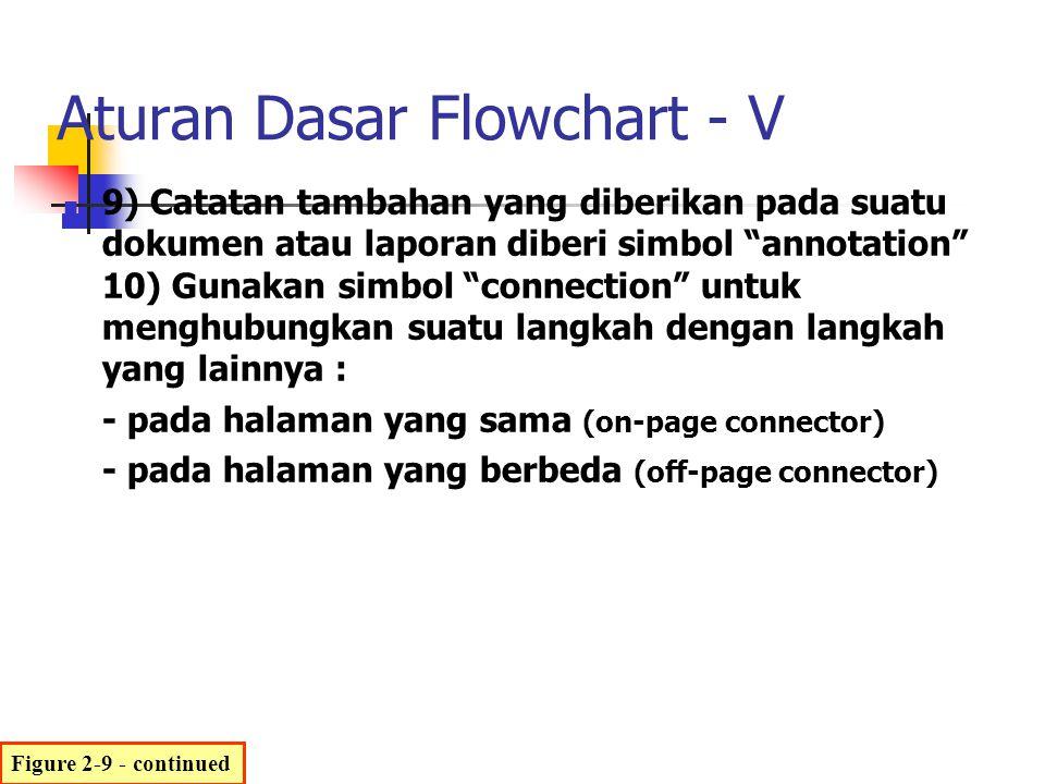Aturan Dasar Flowchart - V