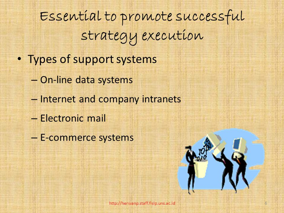 Essential to promote successful strategy execution