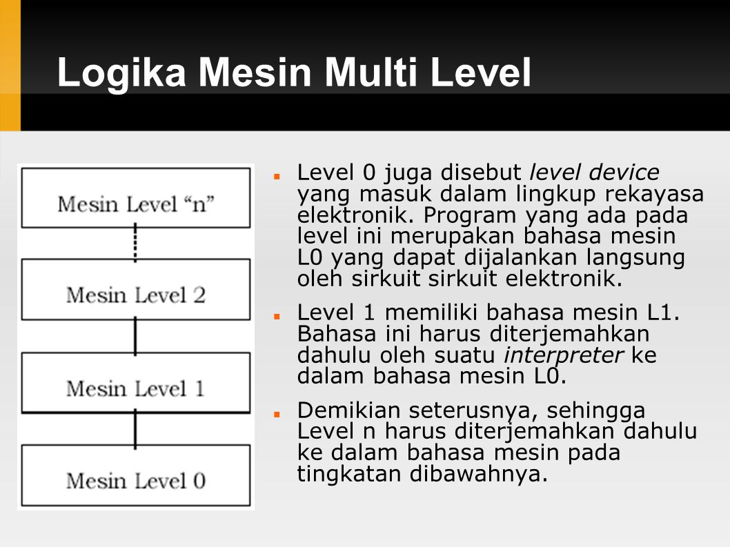 Logika Mesin Multi Level