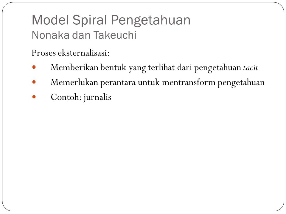 Model Spiral Pengetahuan Nonaka dan Takeuchi