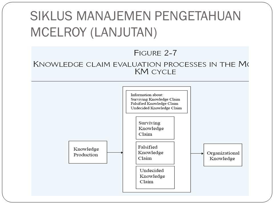 SIKLUS MANAJEMEN PENGETAHUAN MCELROY (LANJUTAN)