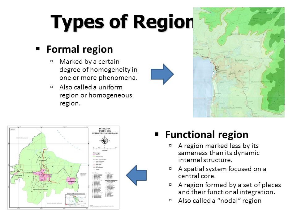 Types of Region Formal region Functional region