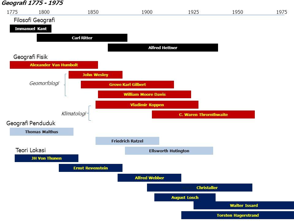 Geografi 1775 - 1975 Filosofi Geografi Geografi Fisik