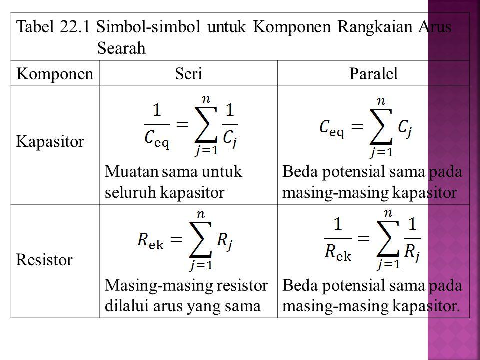Tabel 22.1 Simbol-simbol untuk Komponen Rangkaian Arus Searah