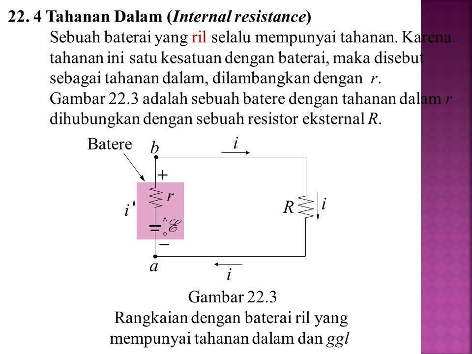 i b + R – a Gambar 22.3 22. 4 Tahanan Dalam (Internal resistance)