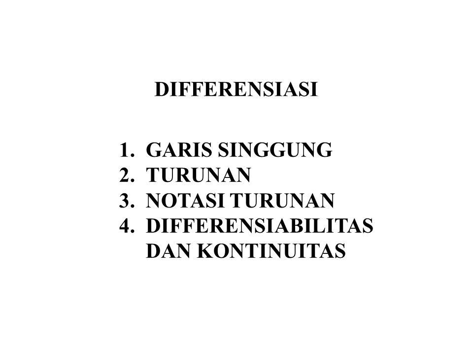 DIFFERENSIASI GARIS SINGGUNG TURUNAN NOTASI TURUNAN DIFFERENSIABILITAS DAN KONTINUITAS