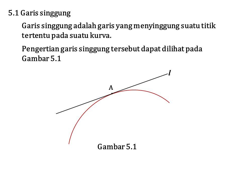Garis singgung adalah garis yang menyinggung suatu titik