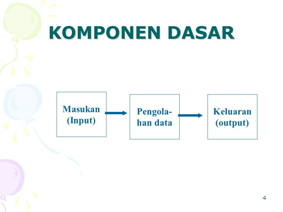 KOMPONEN DASAR Masukan (Input) Pengola- han data Keluaran (output)