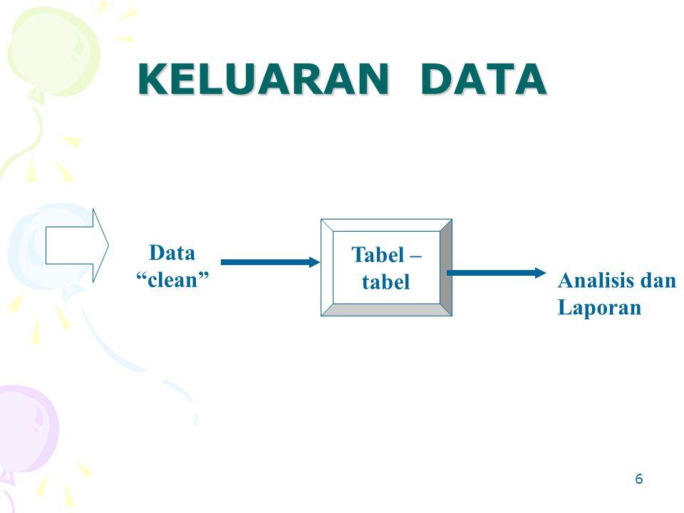 KELUARAN DATA Data clean Tabel – tabel Analisis dan Laporan
