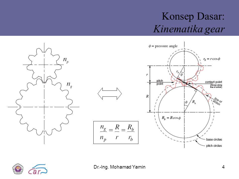 Konsep Dasar: Kinematika gear