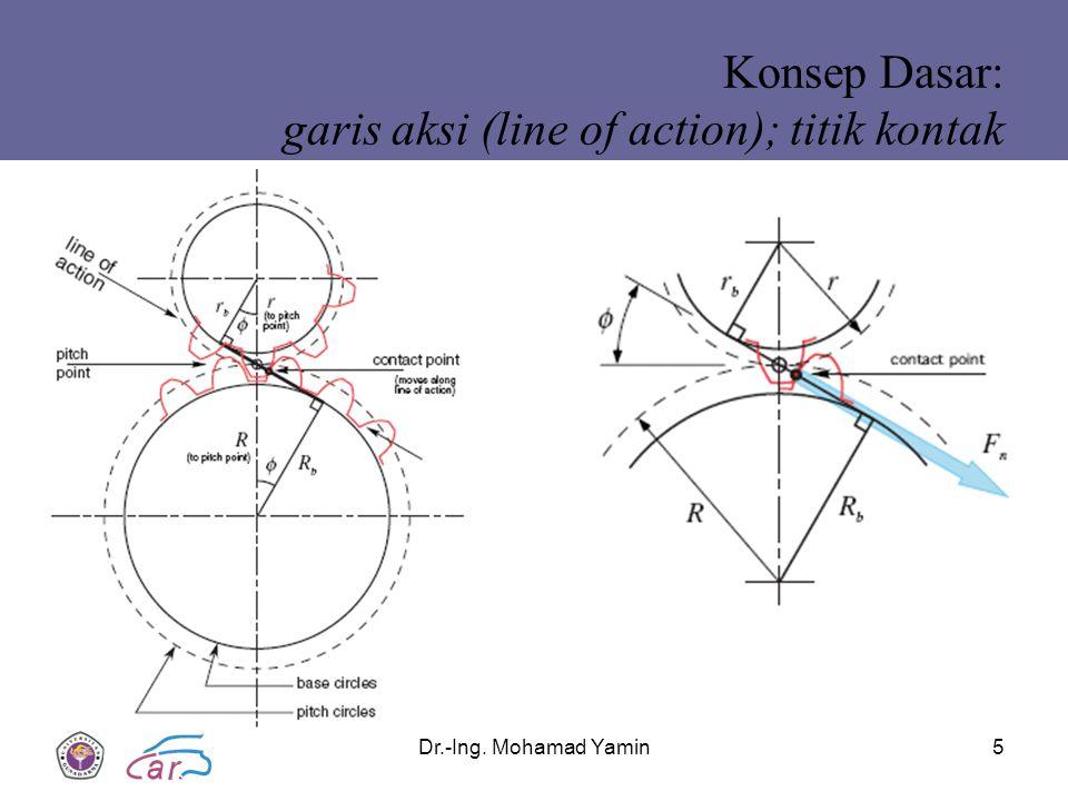 Konsep Dasar: garis aksi (line of action); titik kontak
