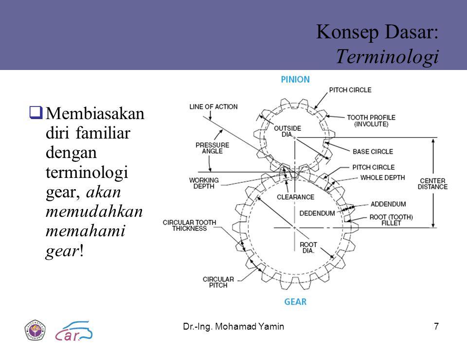 Konsep Dasar: Terminologi