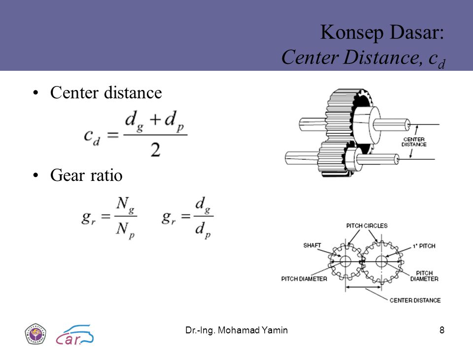 Konsep Dasar: Center Distance, cd