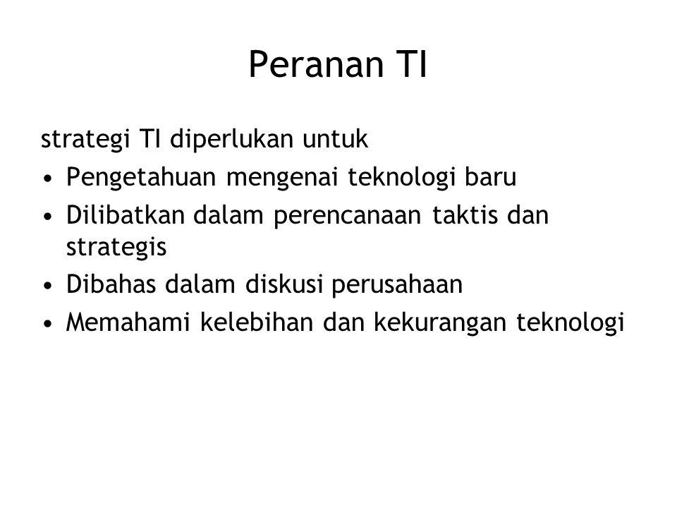 Peranan TI strategi TI diperlukan untuk