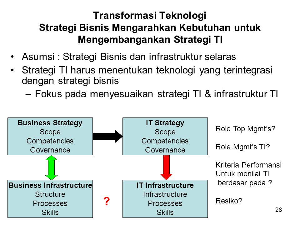 Transformasi Teknologi Strategi Bisnis Mengarahkan Kebutuhan untuk Mengembangankan Strategi TI
