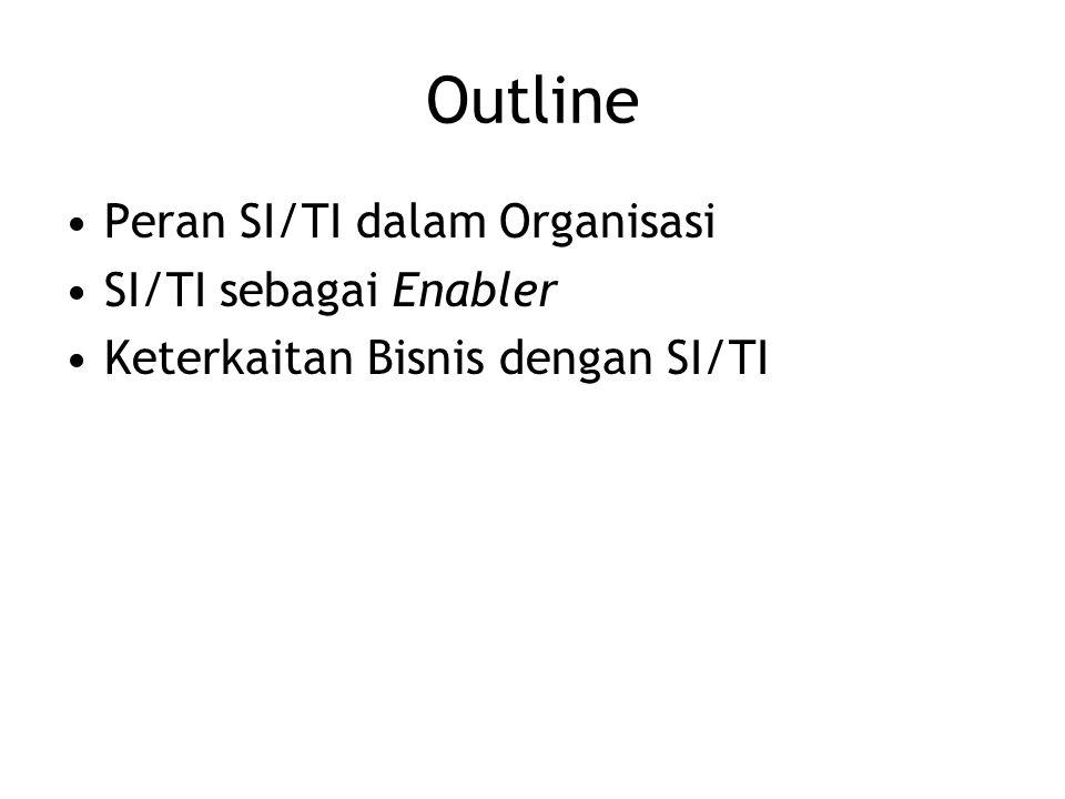 Outline Peran SI/TI dalam Organisasi SI/TI sebagai Enabler