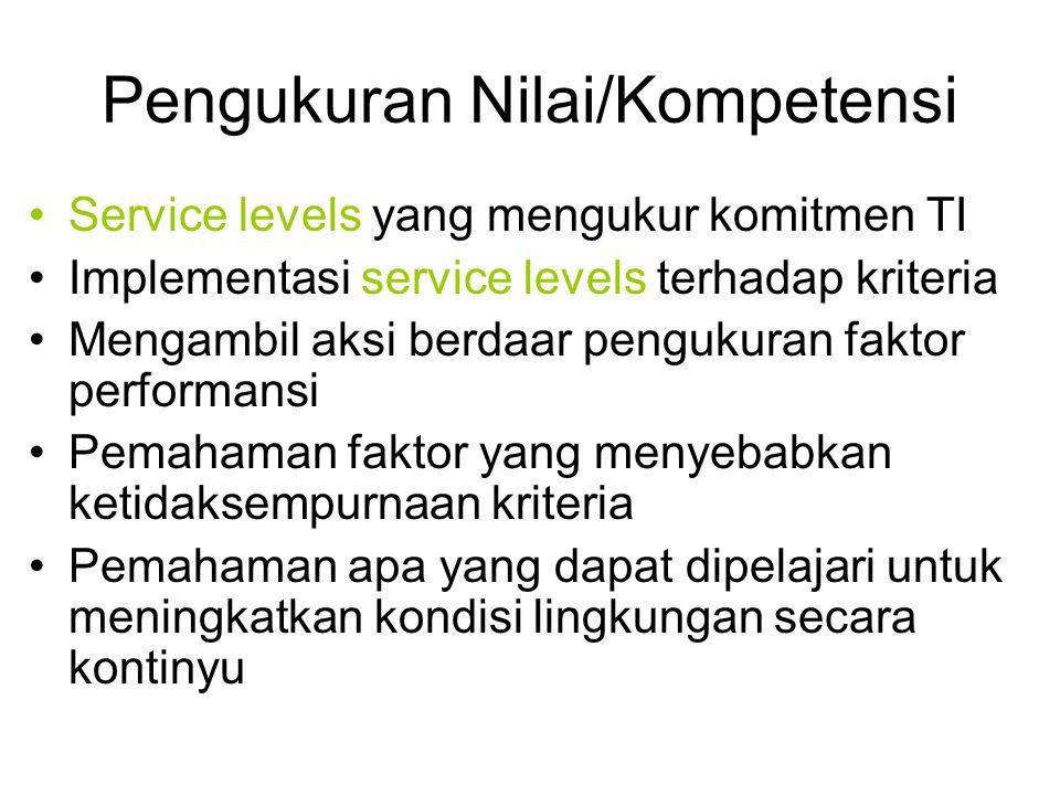 Pengukuran Nilai/Kompetensi