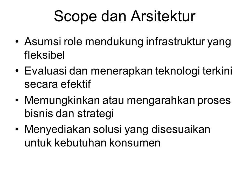 Scope dan Arsitektur Asumsi role mendukung infrastruktur yang fleksibel. Evaluasi dan menerapkan teknologi terkini secara efektif.