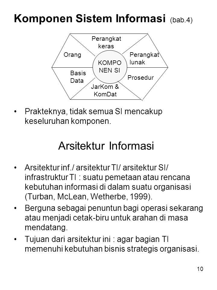 Komponen Sistem Informasi (bab.4)