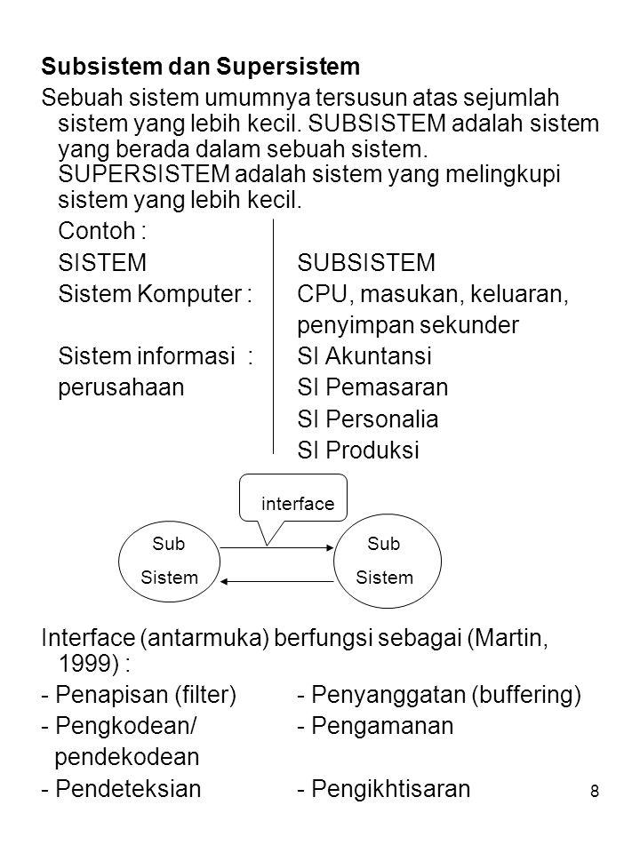 Subsistem dan Supersistem