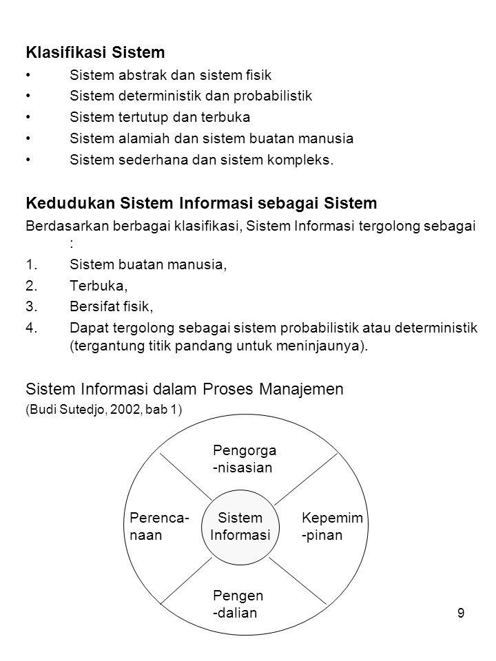 Kedudukan Sistem Informasi sebagai Sistem