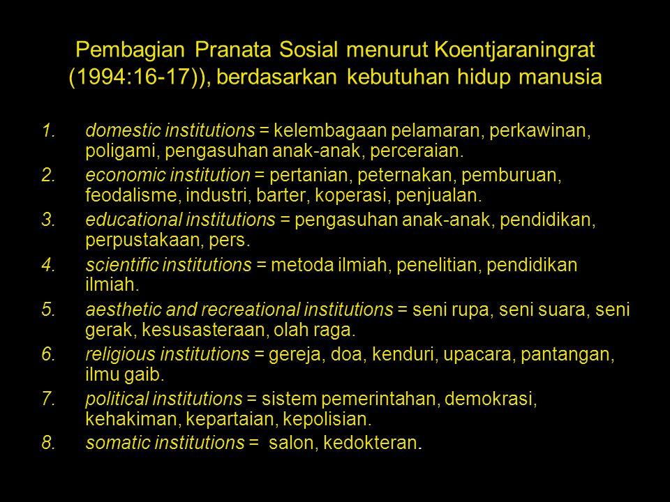 Pembagian Pranata Sosial menurut Koentjaraningrat (1994:16-17)), berdasarkan kebutuhan hidup manusia