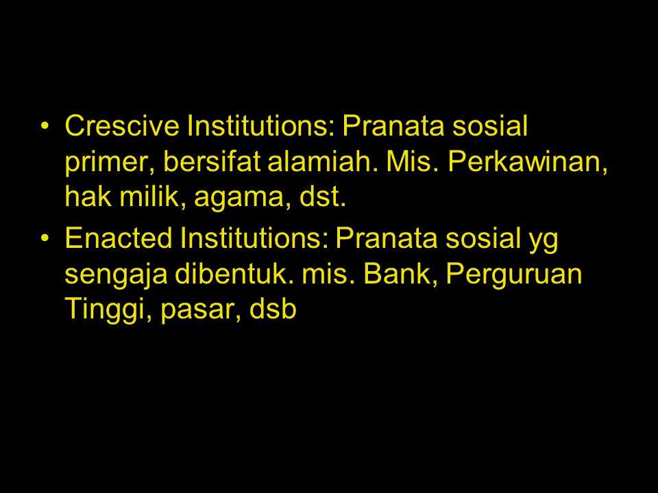 Crescive Institutions: Pranata sosial primer, bersifat alamiah. Mis