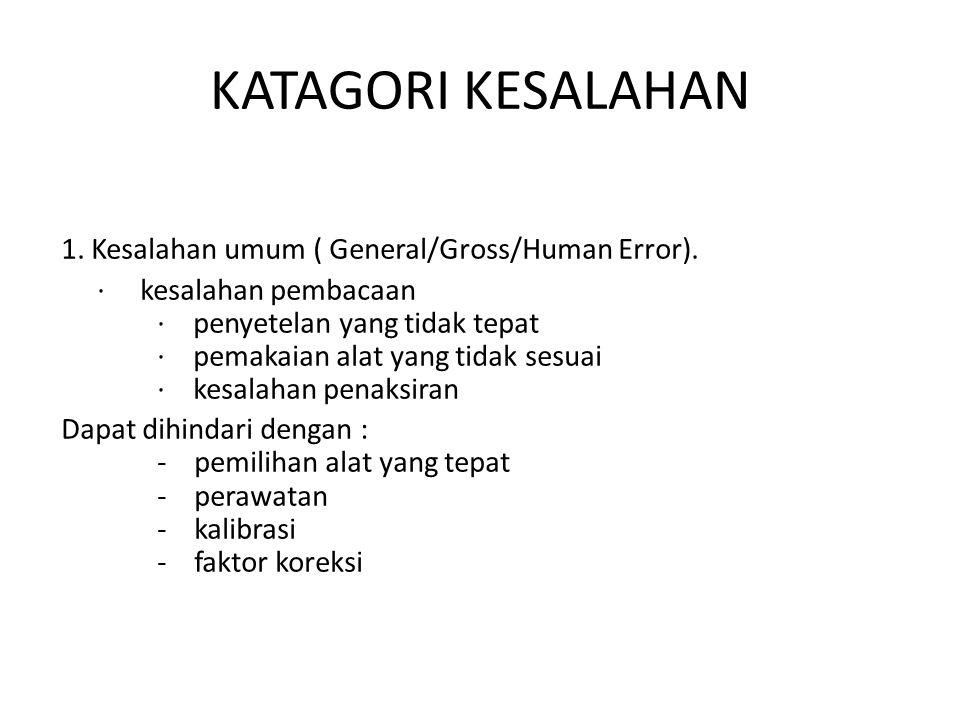 KATAGORI KESALAHAN