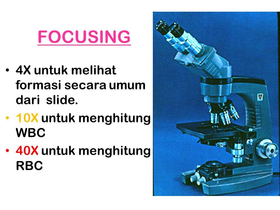 FOCUSING 4X untuk melihat formasi secara umum dari slide.
