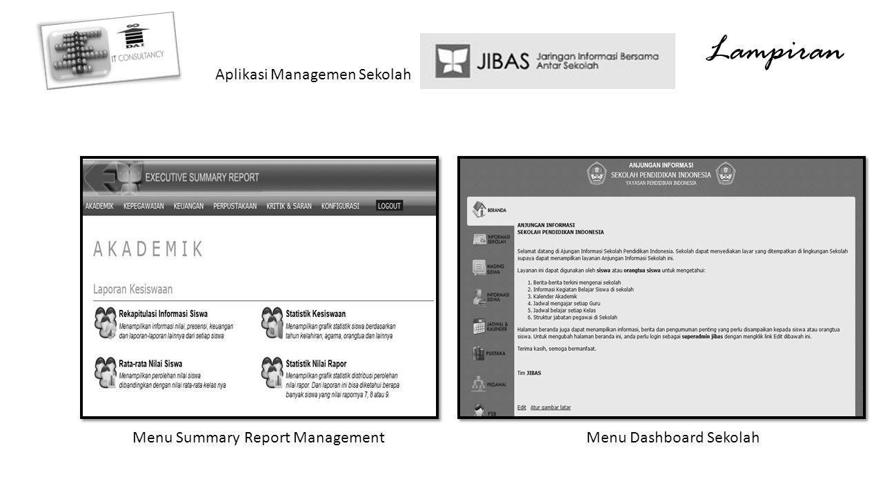 Lampiran Aplikasi Managemen Sekolah Menu Summary Report Management