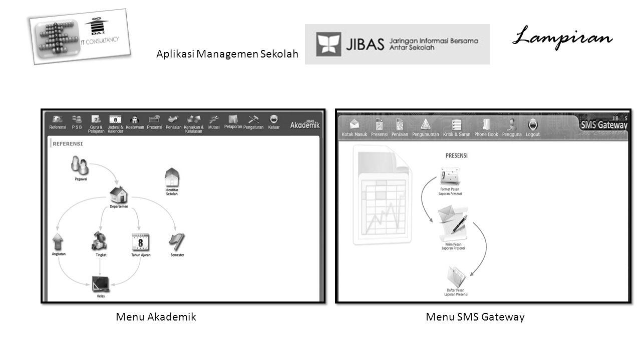 Lampiran Aplikasi Managemen Sekolah Menu Akademik Menu SMS Gateway