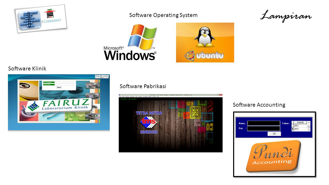 Lampiran Software Operating System Software Klinik Software Pabrikasi