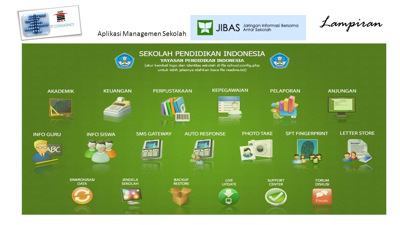 Lampiran Aplikasi Managemen Sekolah