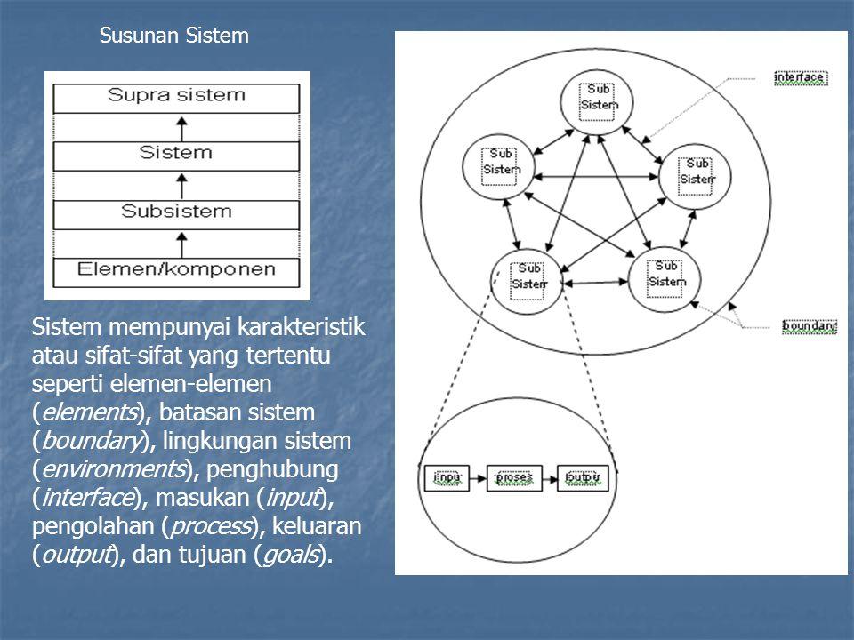 Susunan Sistem
