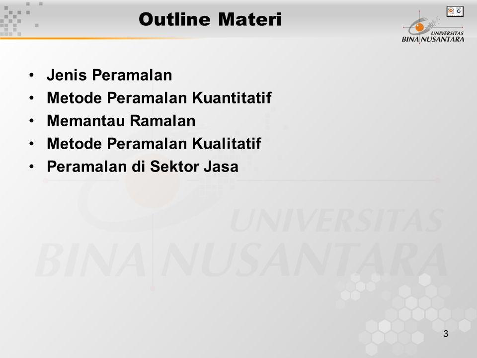 Outline Materi Jenis Peramalan Metode Peramalan Kuantitatif