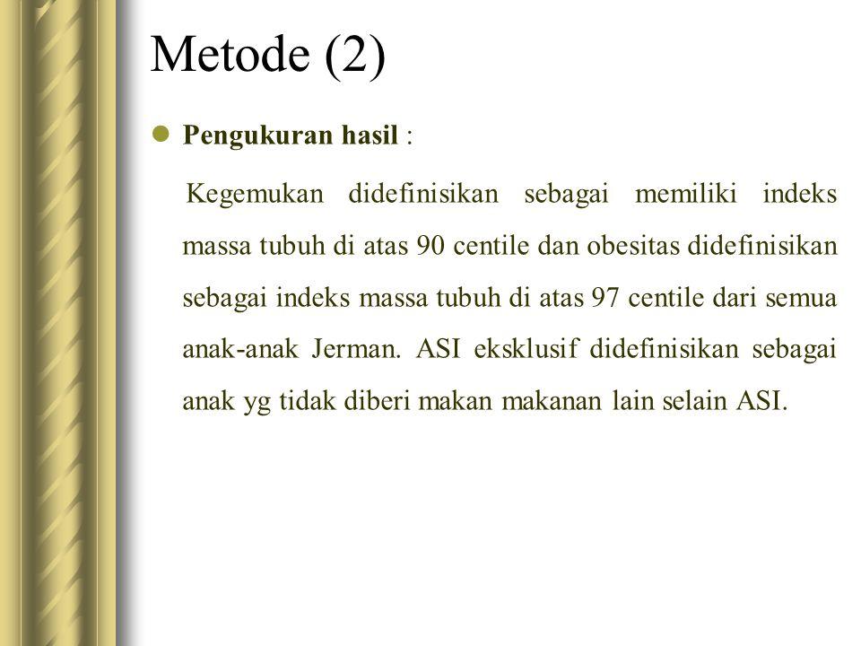 Metode (2) Pengukuran hasil :