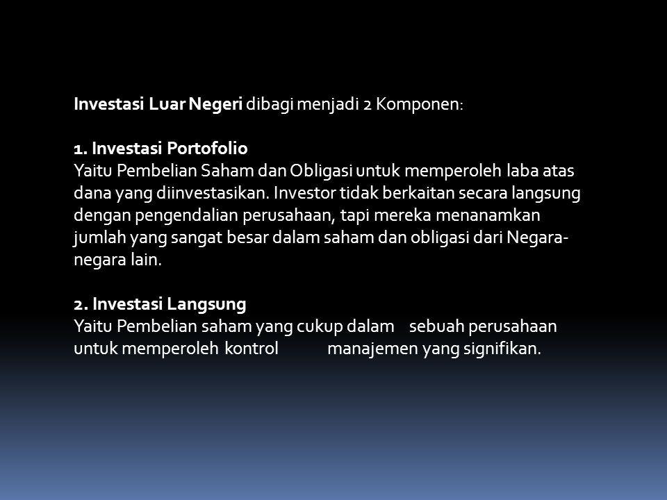 Investasi Luar Negeri dibagi menjadi 2 Komponen: