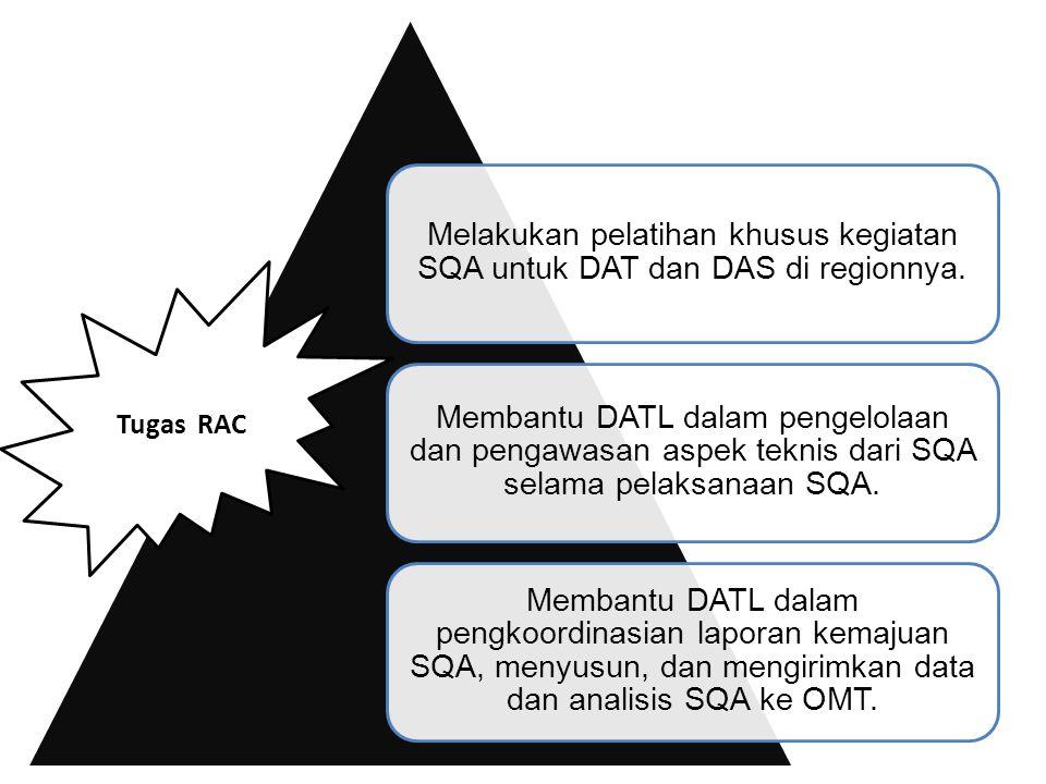 Melakukan pelatihan khusus kegiatan SQA untuk DAT dan DAS di regionnya.