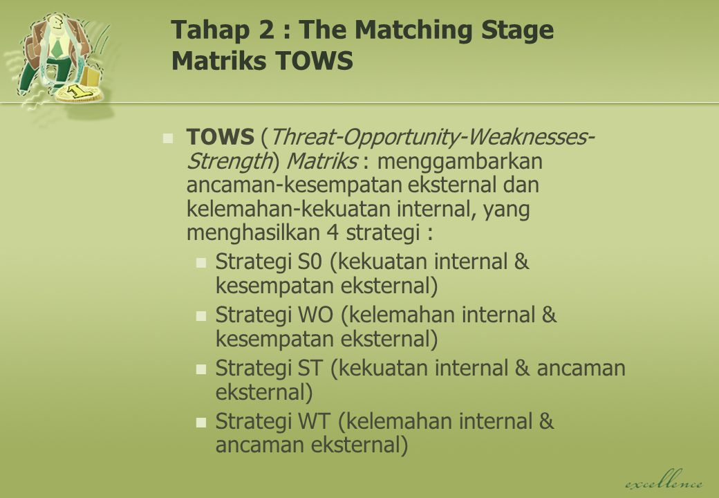 Tahap 2 : The Matching Stage Matriks TOWS