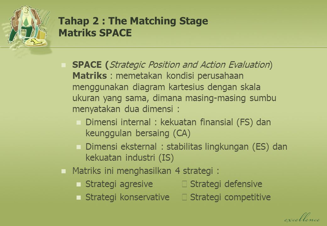 Tahap 2 : The Matching Stage Matriks SPACE