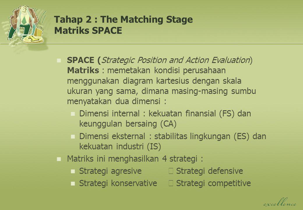 Strategi pilihan ppt