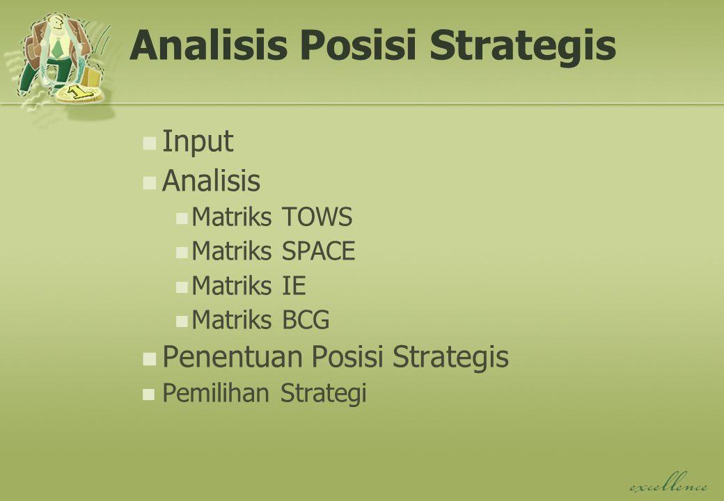Analisis Posisi Strategis