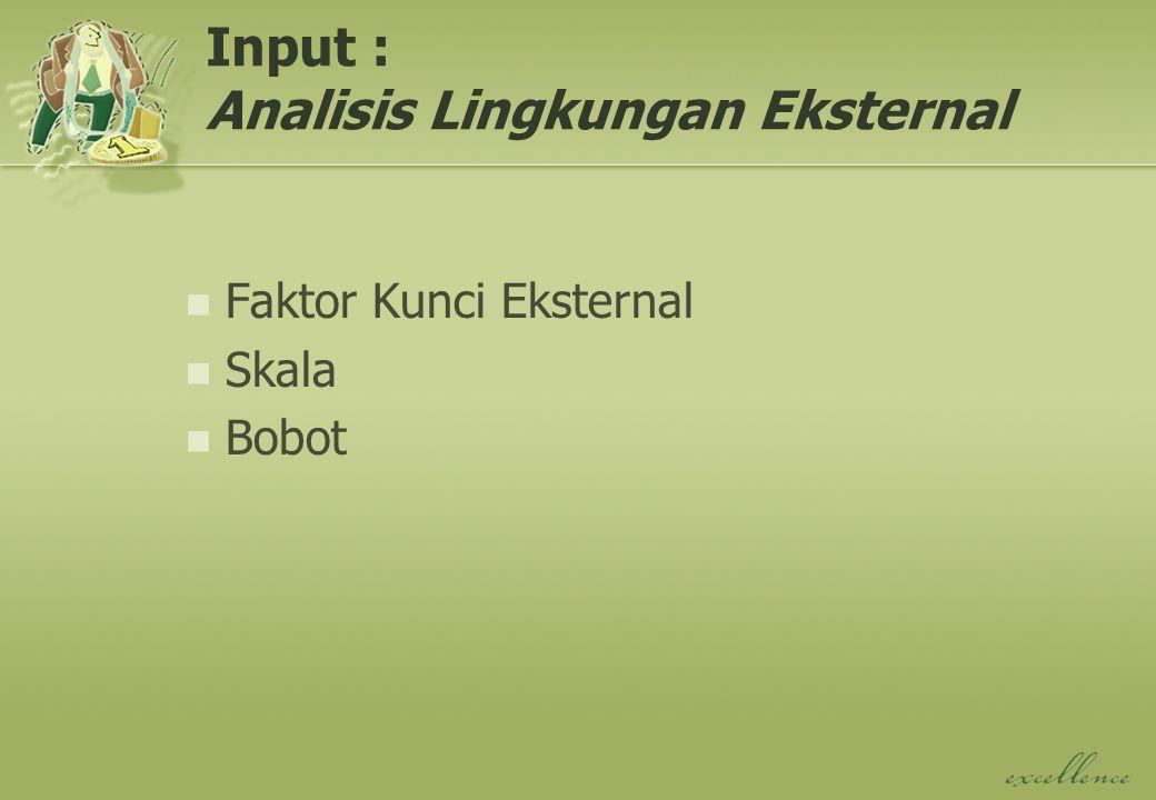 Input : Analisis Lingkungan Eksternal