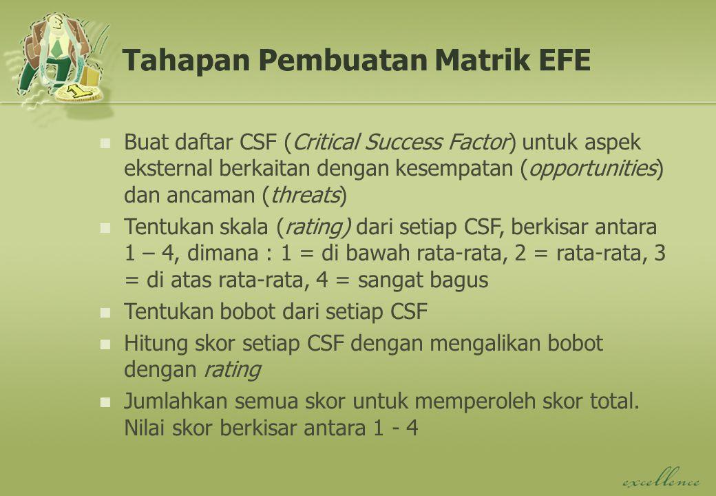 Tahapan Pembuatan Matrik EFE