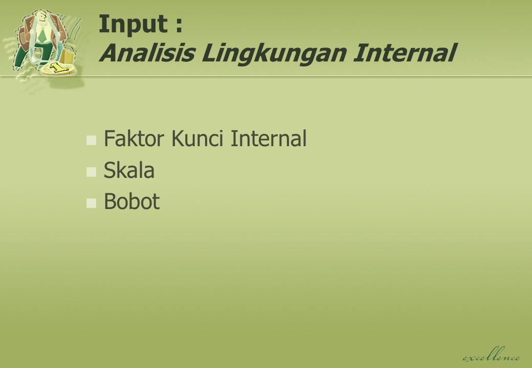 Input : Analisis Lingkungan Internal