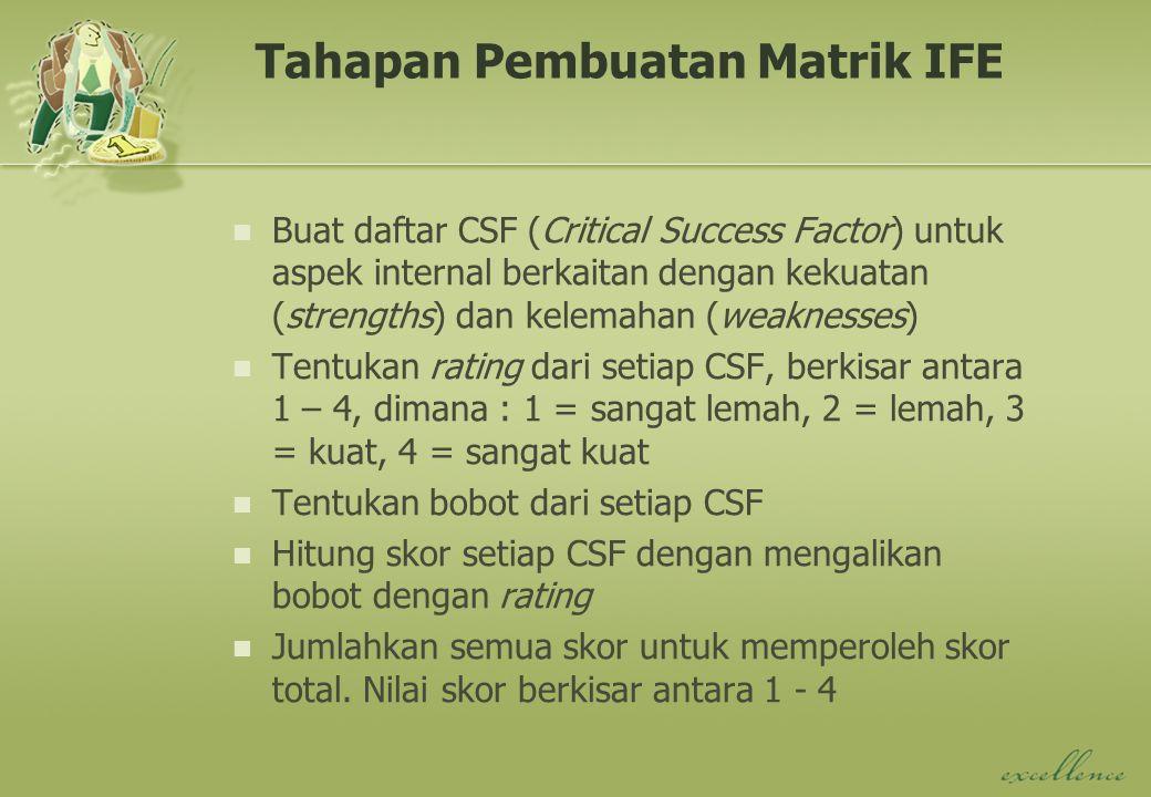 Tahapan Pembuatan Matrik IFE