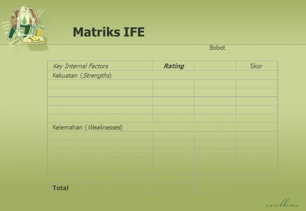 Matriks IFE Bobot Key Internal Factors Rating Skor