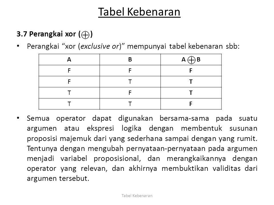 Tabel Kebenaran 3.7 Perangkai xor ( )